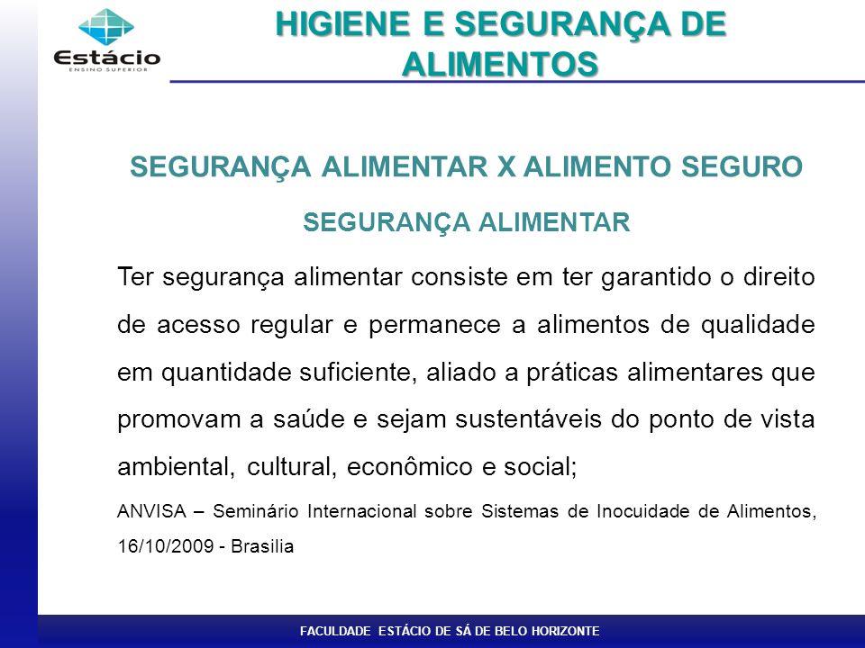 FACULDADE ESTÁCIO DE SÁ DE BELO HORIZONTE SEGURANÇA ALIMENTAR X ALIMENTO SEGURO SEGURANÇA ALIMENTAR Ter segurança alimentar consiste em ter garantido