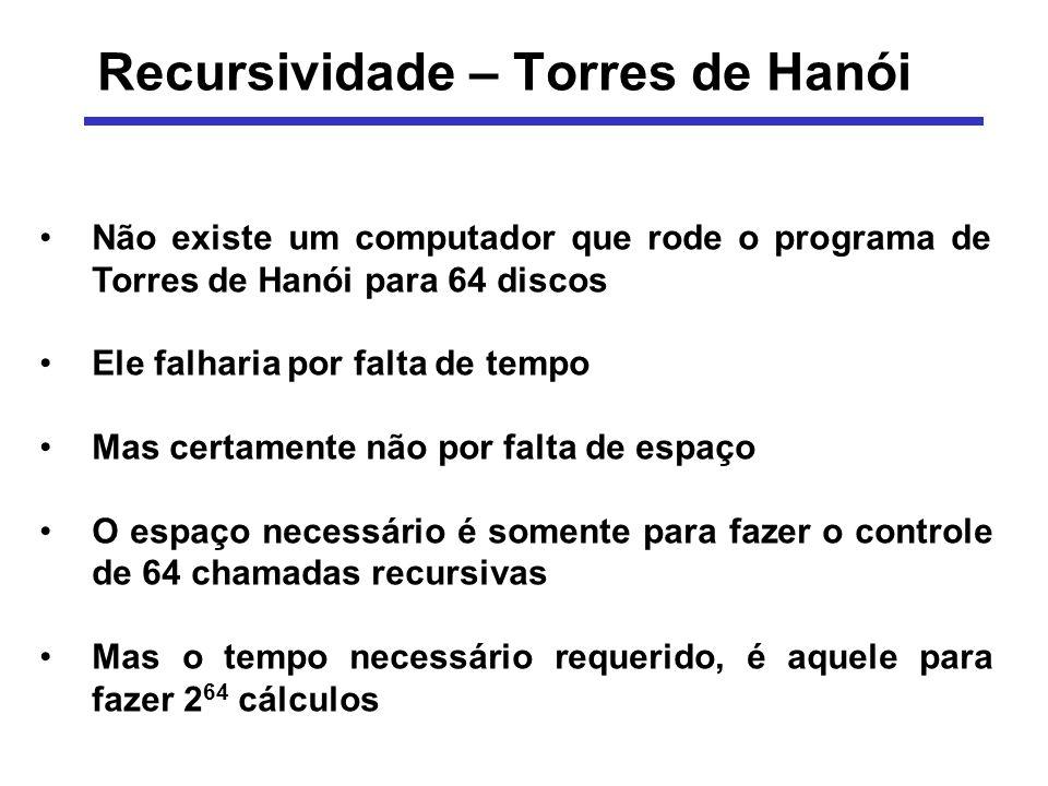 Recursividade – Torres de Hanói Não existe um computador que rode o programa de Torres de Hanói para 64 discos Ele falharia por falta de tempo Mas cer