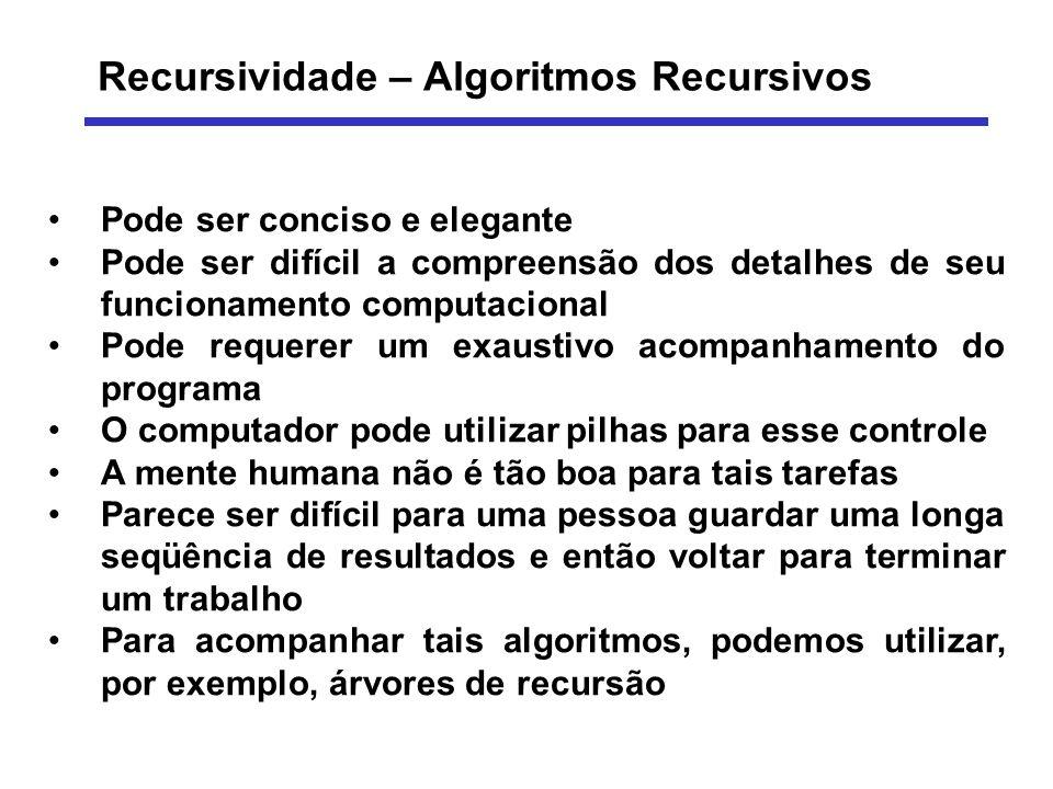 Recursividade – Algoritmos Recursivos Pode ser conciso e elegante Pode ser difícil a compreensão dos detalhes de seu funcionamento computacional Pode