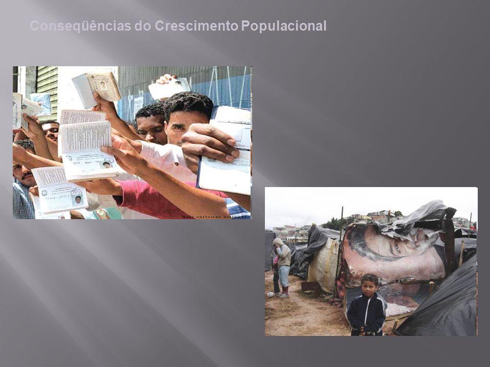 Conseqüências do Crescimento Populacional
