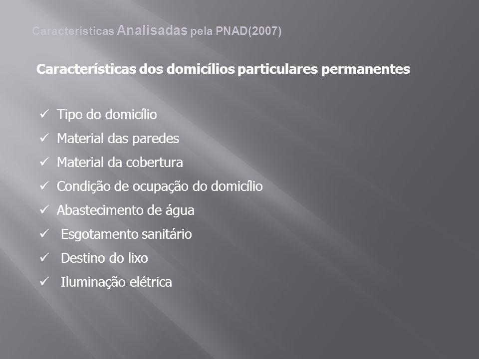 Características Analisadas pela PNAD(2007) Tipo do domicílio Material das paredes Material da cobertura Condição de ocupação do domicílio Abasteciment