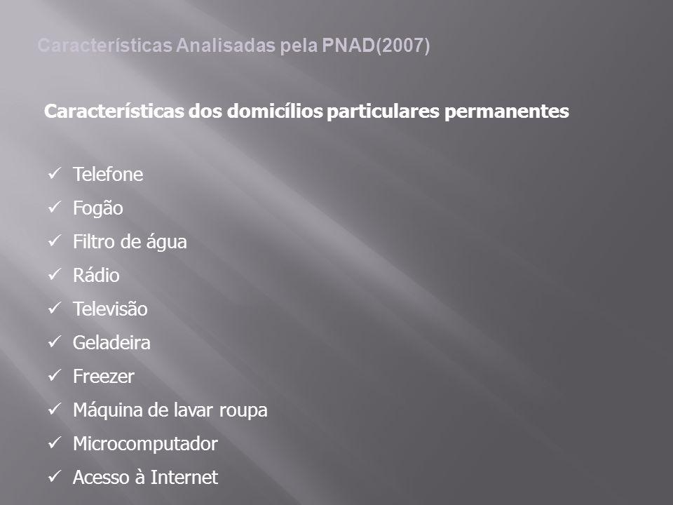 Características Analisadas pela PNAD(2007) Características dos domicílios particulares permanentes Telefone Fogão Filtro de água Rádio Televisão Gelad