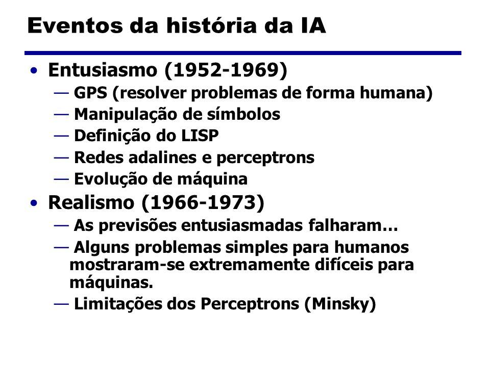 Eventos da história da IA Entusiasmo (1952-1969) GPS (resolver problemas de forma humana) Manipulação de símbolos Definição do LISP Redes adalines e p