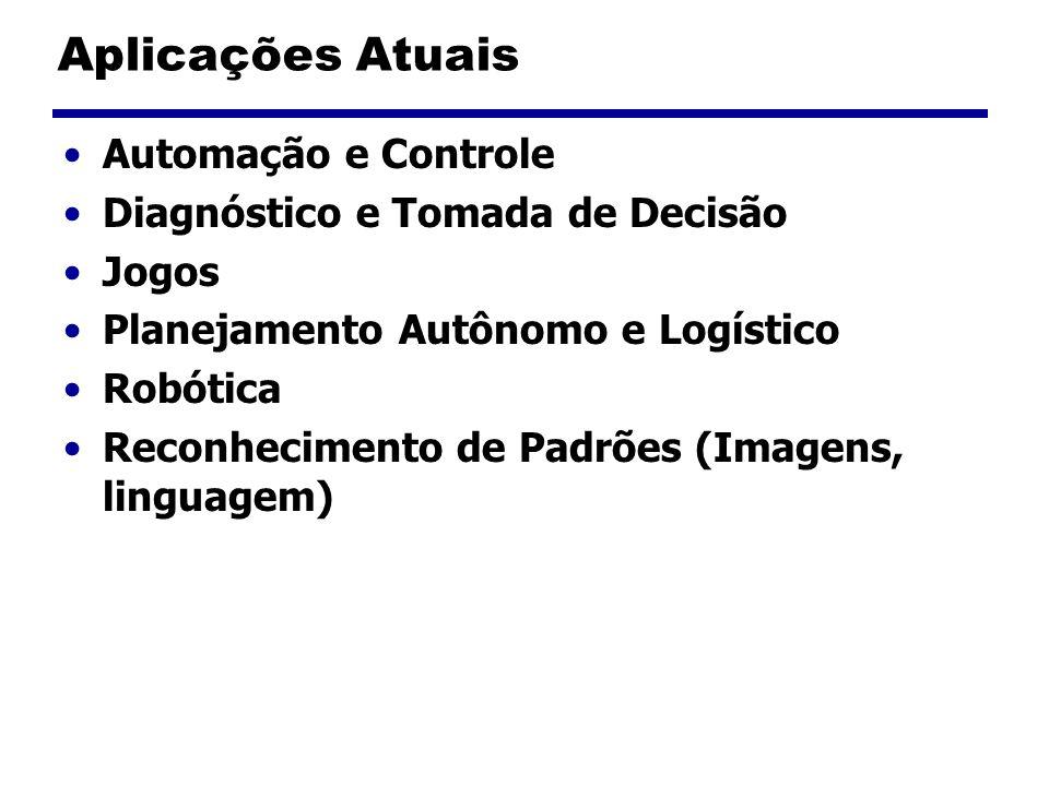 Aplicações Atuais Automação e Controle Diagnóstico e Tomada de Decisão Jogos Planejamento Autônomo e Logístico Robótica Reconhecimento de Padrões (Ima