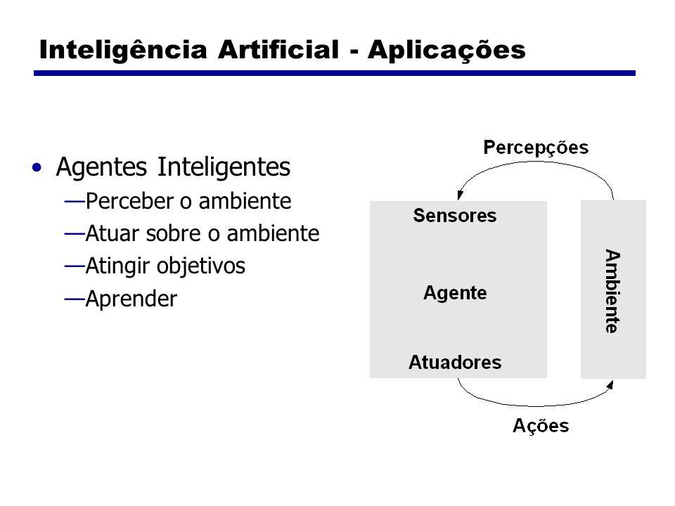 Inteligência Artificial - Aplicações Agentes Inteligentes Perceber o ambiente Atuar sobre o ambiente Atingir objetivos Aprender