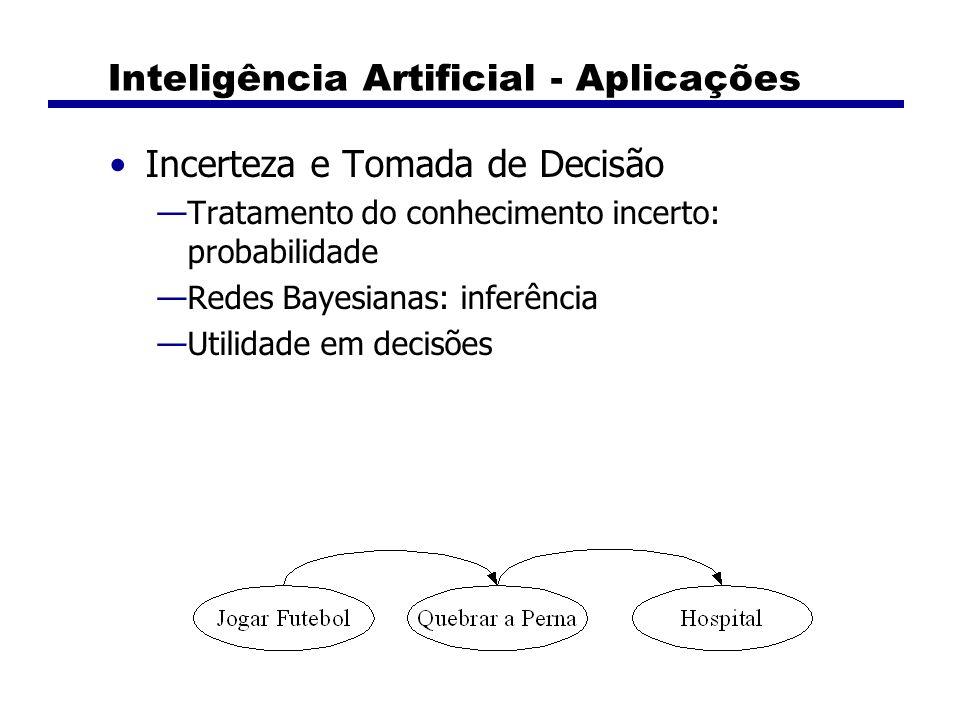 Inteligência Artificial - Aplicações Incerteza e Tomada de Decisão Tratamento do conhecimento incerto: probabilidade Redes Bayesianas: inferência Util