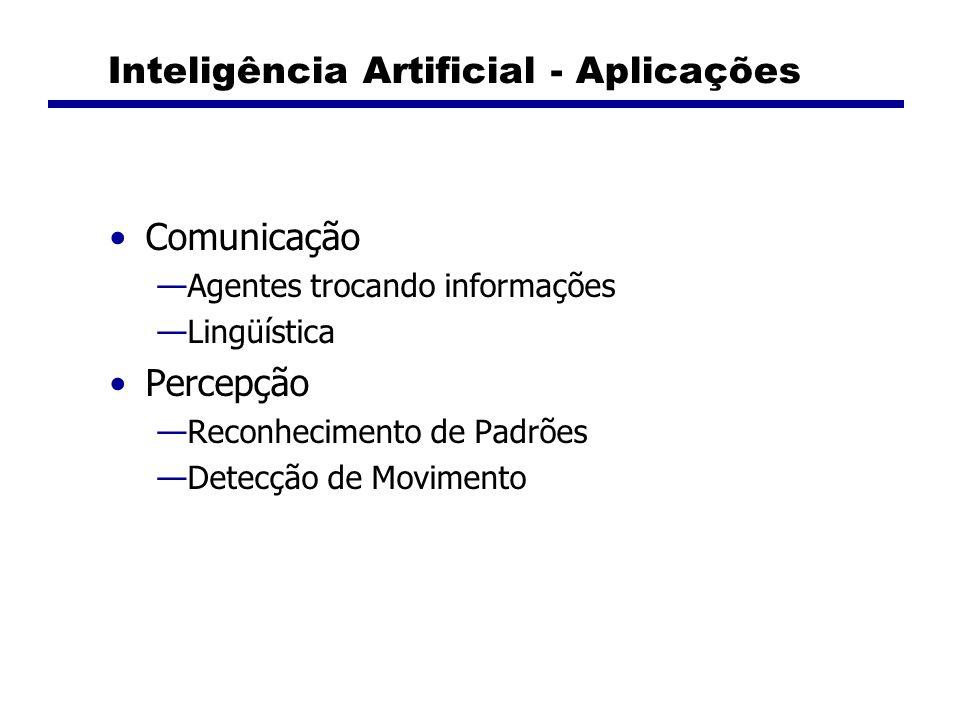 Inteligência Artificial - Aplicações Comunicação Agentes trocando informações Lingüística Percepção Reconhecimento de Padrões Detecção de Movimento