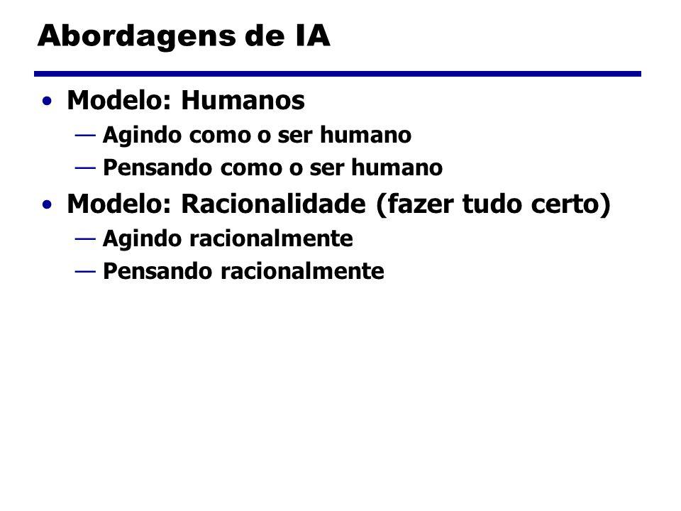 Abordagens de IA Modelo: Humanos Agindo como o ser humano Pensando como o ser humano Modelo: Racionalidade (fazer tudo certo) Agindo racionalmente Pen
