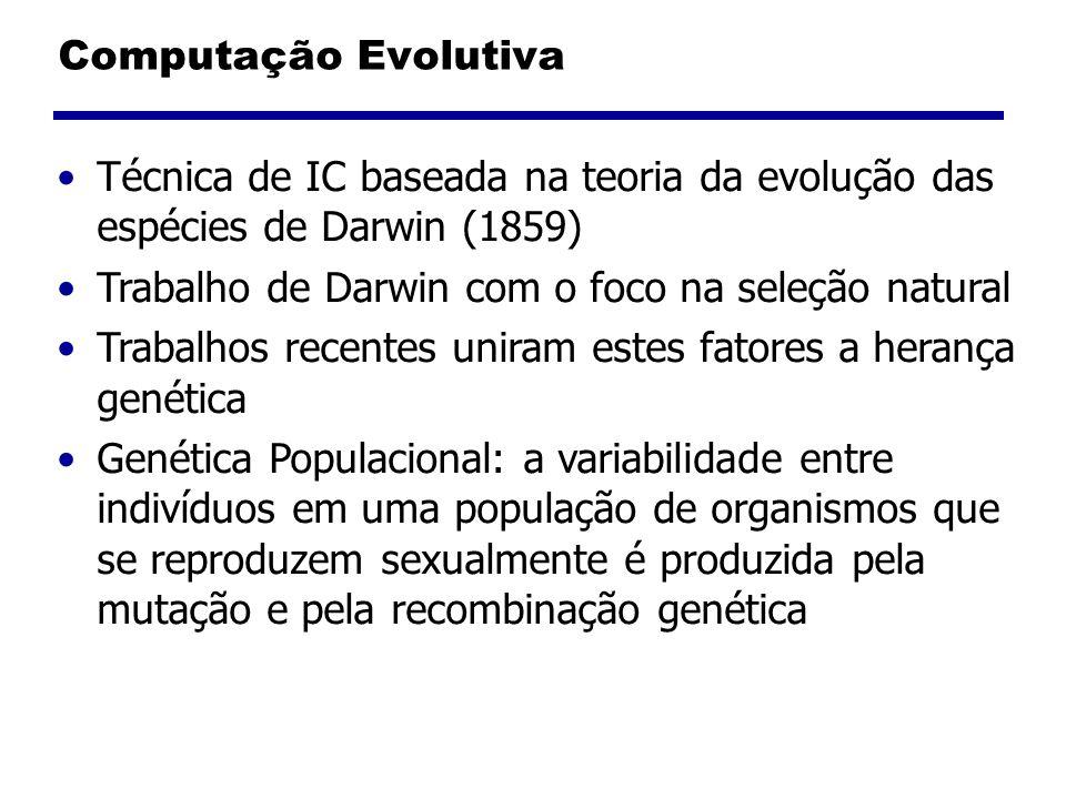 Técnica de IC baseada na teoria da evolução das espécies de Darwin (1859) Trabalho de Darwin com o foco na seleção natural Trabalhos recentes uniram e