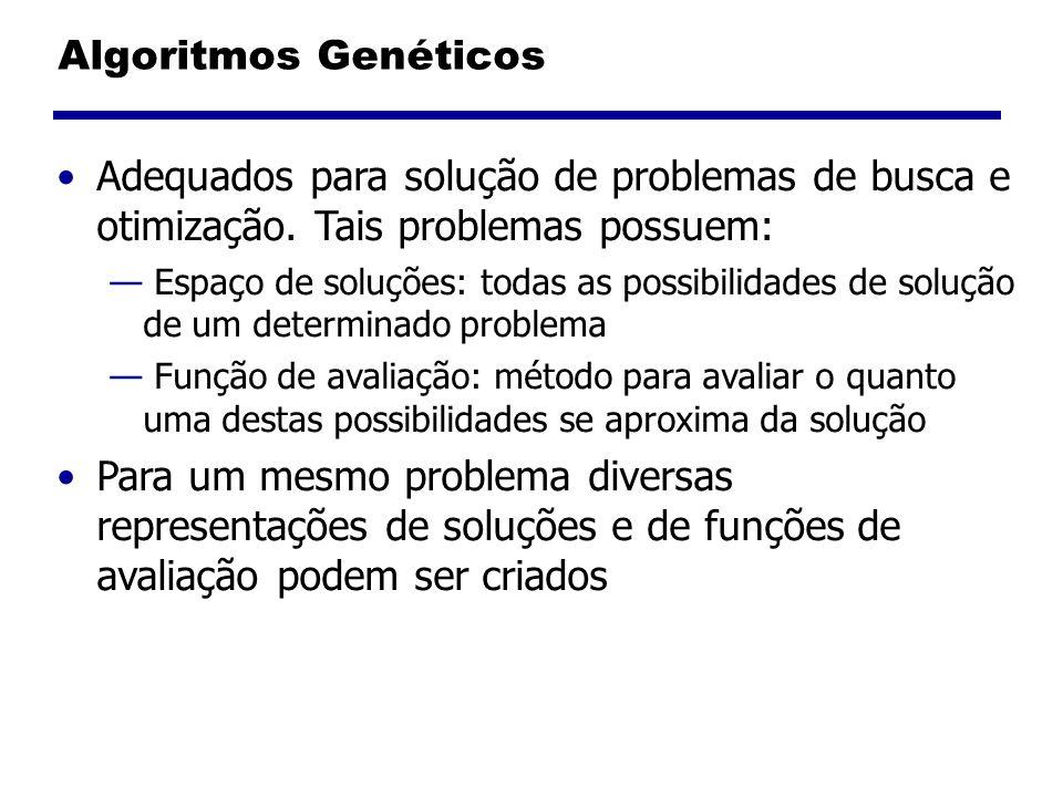Algoritmos Genéticos Adequados para solução de problemas de busca e otimização. Tais problemas possuem: Espaço de soluções: todas as possibilidades de