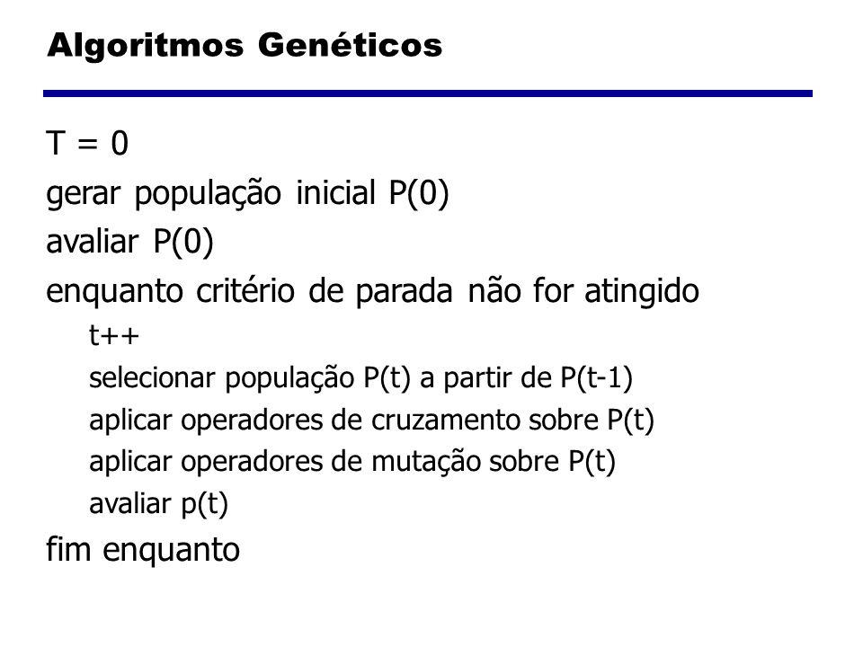 Algoritmos Genéticos T = 0 gerar população inicial P(0) avaliar P(0) enquanto critério de parada não for atingido t++ selecionar população P(t) a partir de P(t-1) aplicar operadores de cruzamento sobre P(t) aplicar operadores de mutação sobre P(t) avaliar p(t) fim enquanto