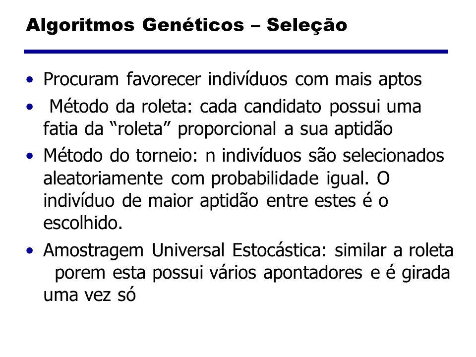 Algoritmos Genéticos – Seleção Procuram favorecer indivíduos com mais aptos Método da roleta: cada candidato possui uma fatia da roleta proporcional a
