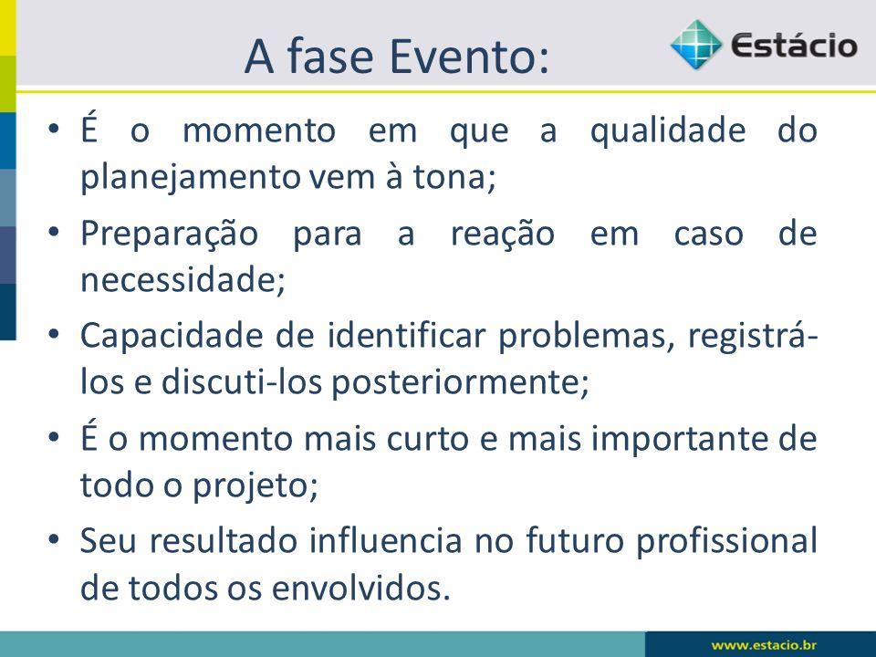 A fase Evento: É o momento em que a qualidade do planejamento vem à tona; Preparação para a reação em caso de necessidade; Capacidade de identificar p