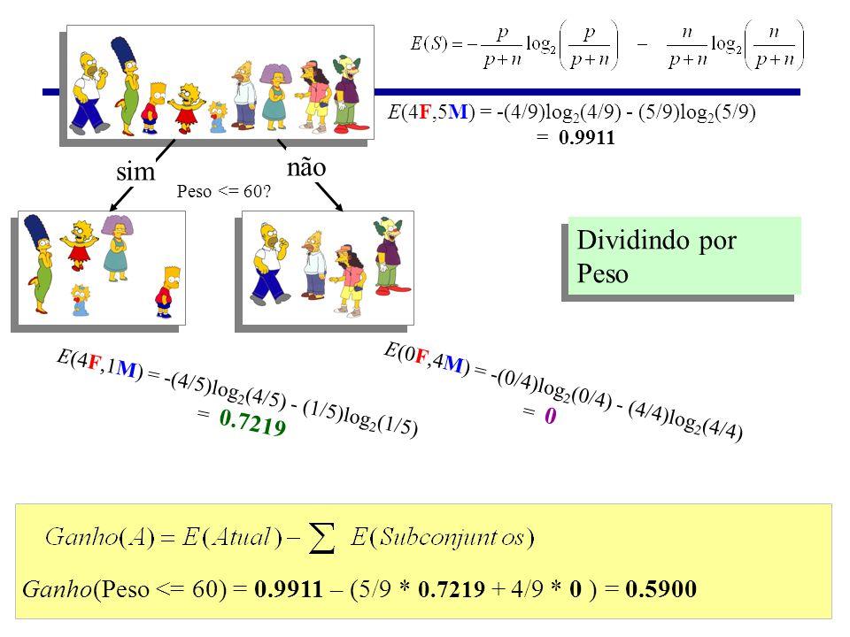 Peso <= 60? sim não E(4F,1M) = -(4/5)log 2 (4/5) - (1/5)log 2 (1/5) = 0.7219 E(0F,4M) = -(0/4)log 2 (0/4) - (4/4)log 2 (4/4) = 0 Ganho(Peso <= 60) = 0