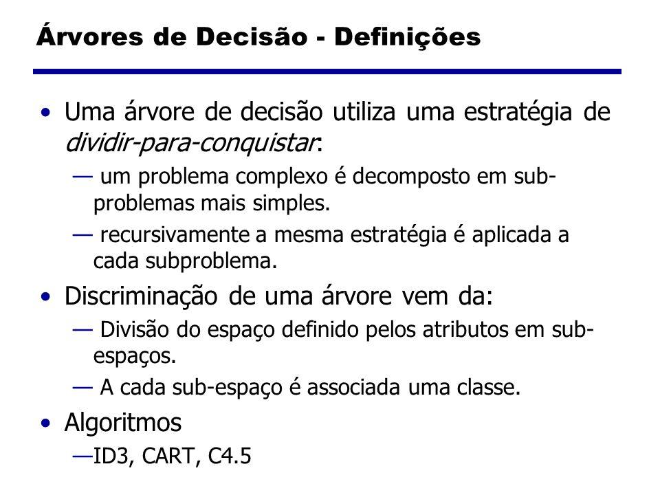 Árvores de Decisão - Definições Possui regras para classificar dados usando atributos.