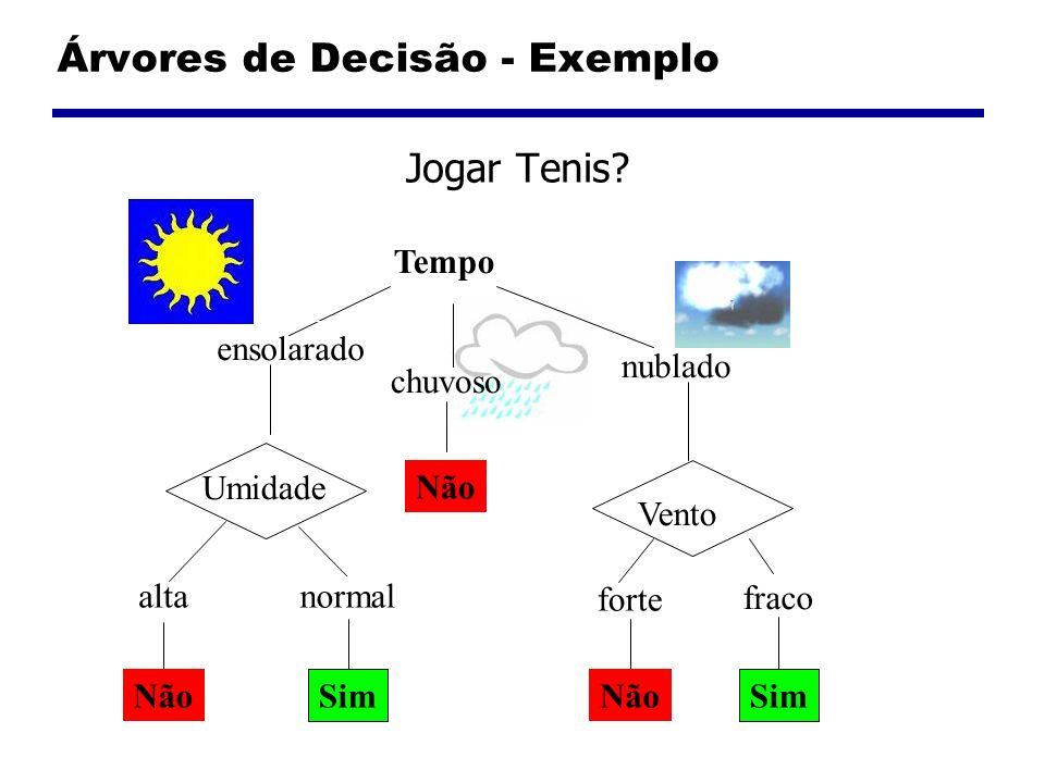 Árvores de Decisão – ID3 Um algoritmo para construir uma árvore de decisão.
