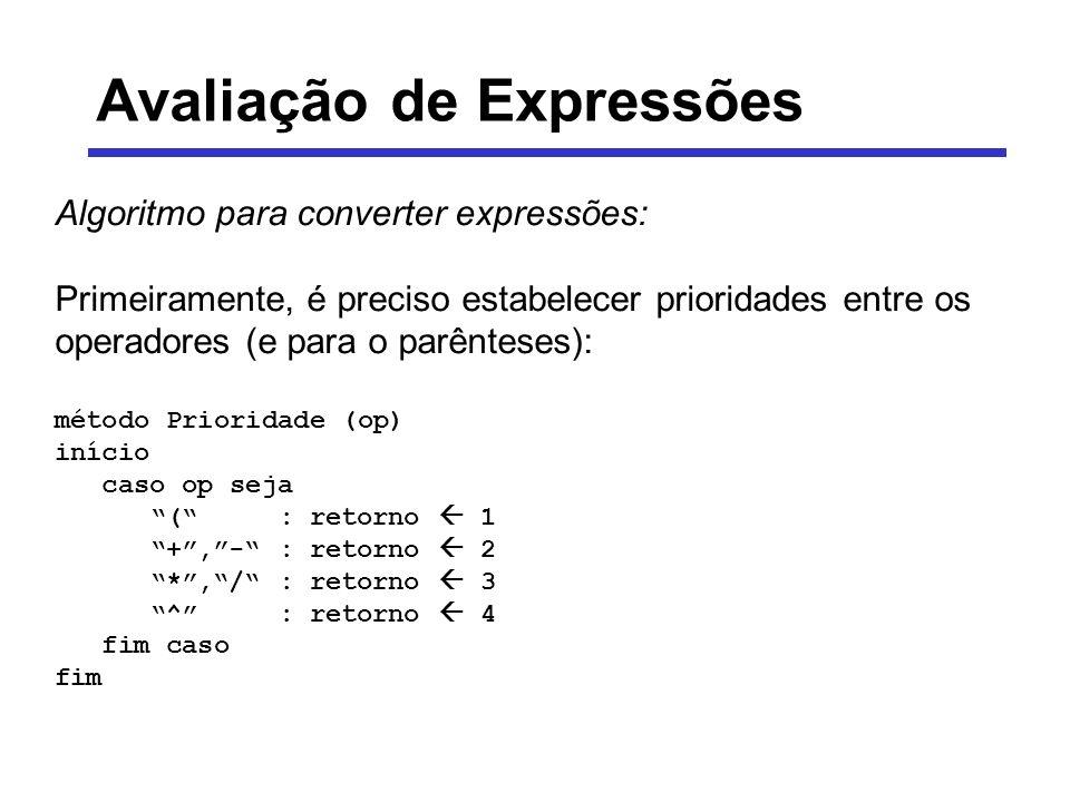 Avaliação de Expressões Algoritmo para converter expressões: Primeiramente, é preciso estabelecer prioridades entre os operadores (e para o parênteses