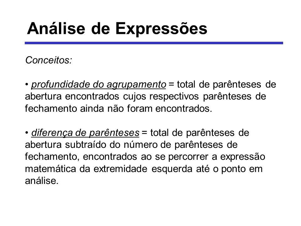 Análise de Expressões Conceitos: profundidade do agrupamento = total de parênteses de abertura encontrados cujos respectivos parênteses de fechamento