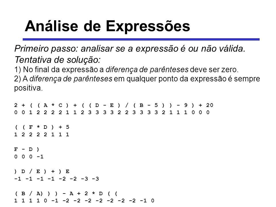 Análise de Expressões Primeiro passo: analisar se a expressão é ou não válida. Tentativa de solução: 1) No final da expressão a diferença de parêntese