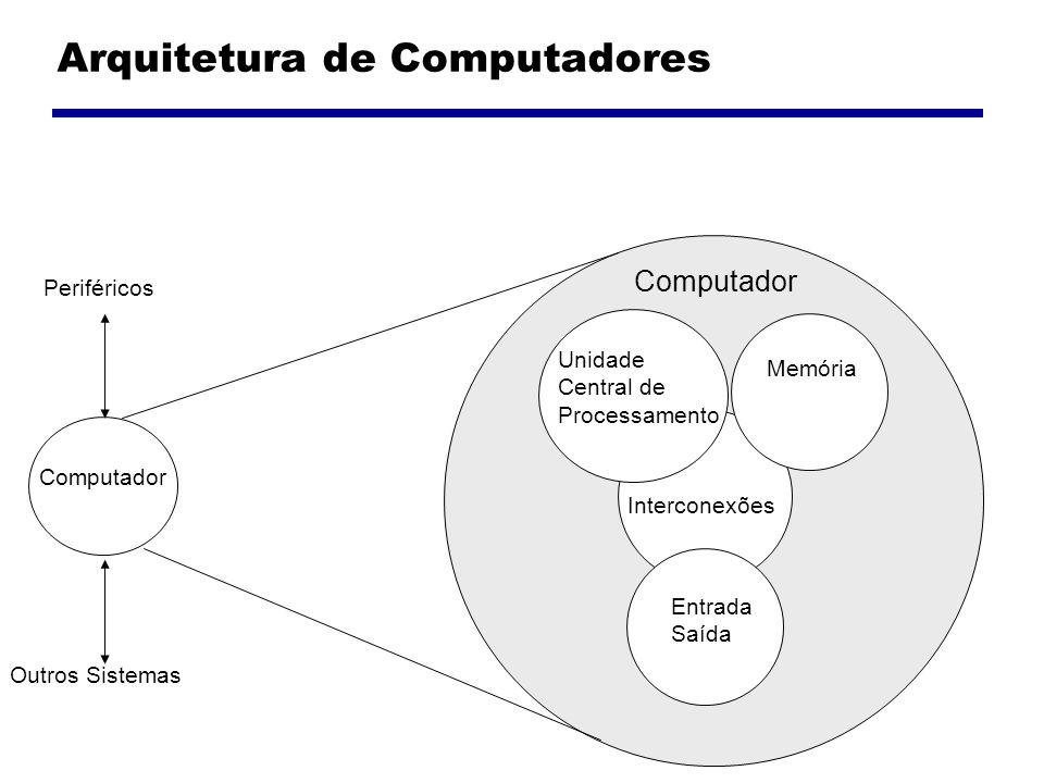 Computador Memória Entrada Saída Interconexões Periféricos Outros Sistemas Unidade Central de Processamento Computador Arquitetura de Computadores