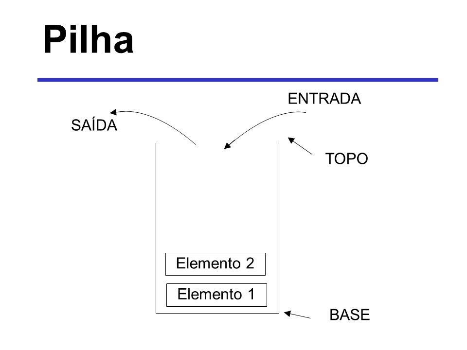 Pilha Operações primitivas: Inicializar a pilha: prepara a pilha para utilização, sem nenhum elemento.