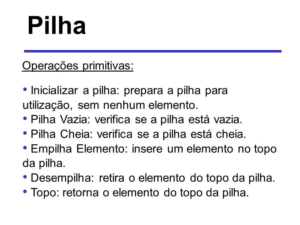 Pilha Operações primitivas: Inicializar a pilha: prepara a pilha para utilização, sem nenhum elemento. Pilha Vazia: verifica se a pilha está vazia. Pi