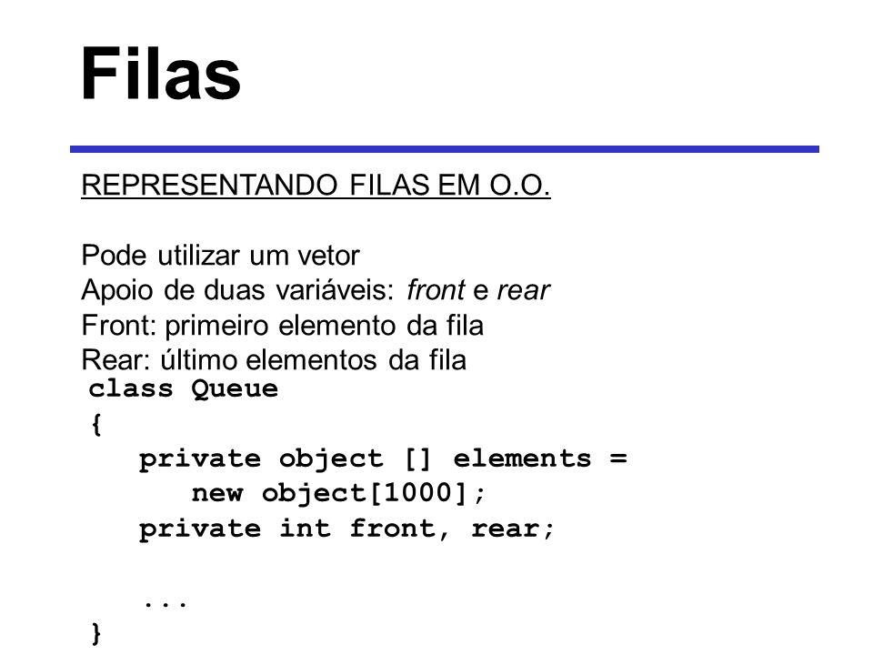 Filas Ignorando, momentaneamente, a possibilidade de overflow e underflow: Operação Insert (x): elements [++ rear] = x; Operação Remove (q): x= elements [front ++]; No momento que a fila é criada, rear é definido como –1 e front como 0 A fila está vazia sempre que rear < front Número de elementos na fila é sempre igual ao valor de rear – front + 1