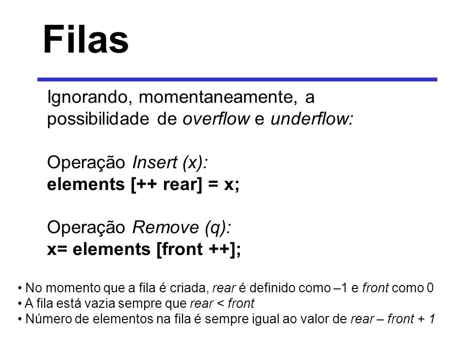 Filas Ignorando, momentaneamente, a possibilidade de overflow e underflow: Operação Insert (x): elements [++ rear] = x; Operação Remove (q): x= elemen