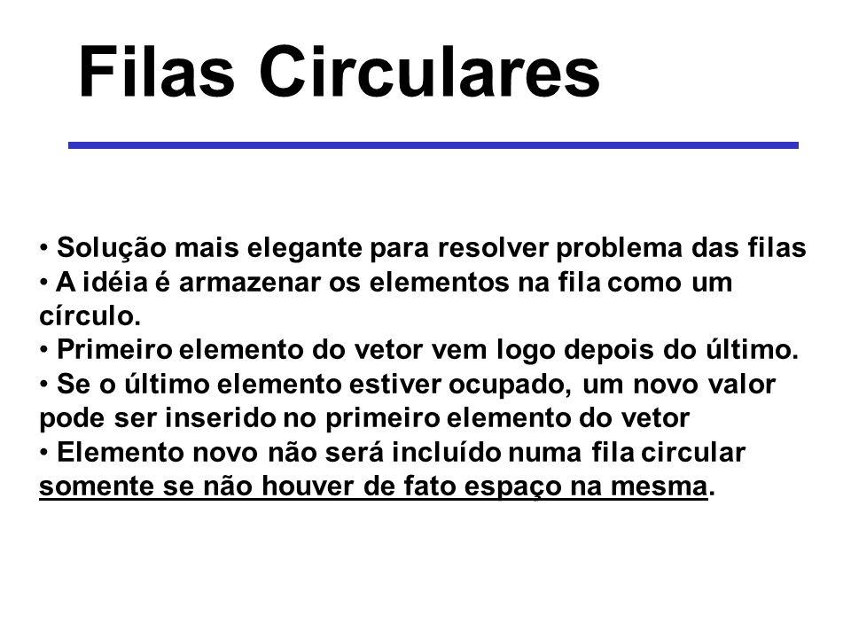 Filas Circulares Solução mais elegante para resolver problema das filas A idéia é armazenar os elementos na fila como um círculo. Primeiro elemento do