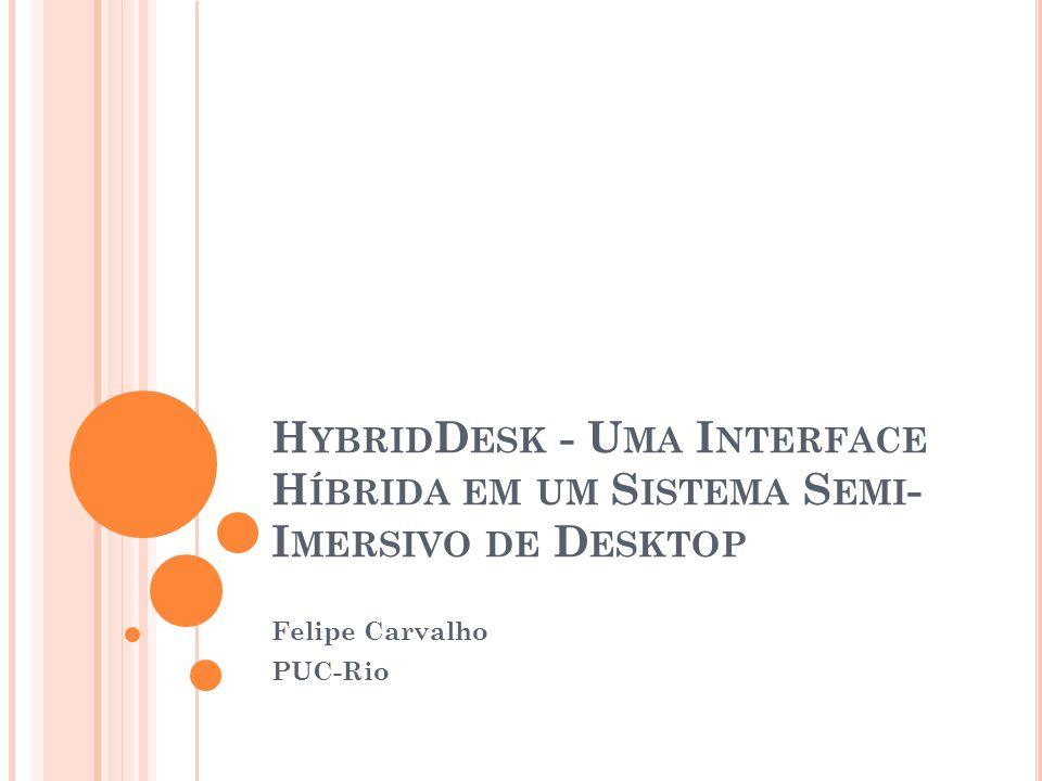 H YBRID D ESK - U MA I NTERFACE H ÍBRIDA EM UM S ISTEMA S EMI - I MERSIVO DE D ESKTOP Felipe Carvalho PUC-Rio