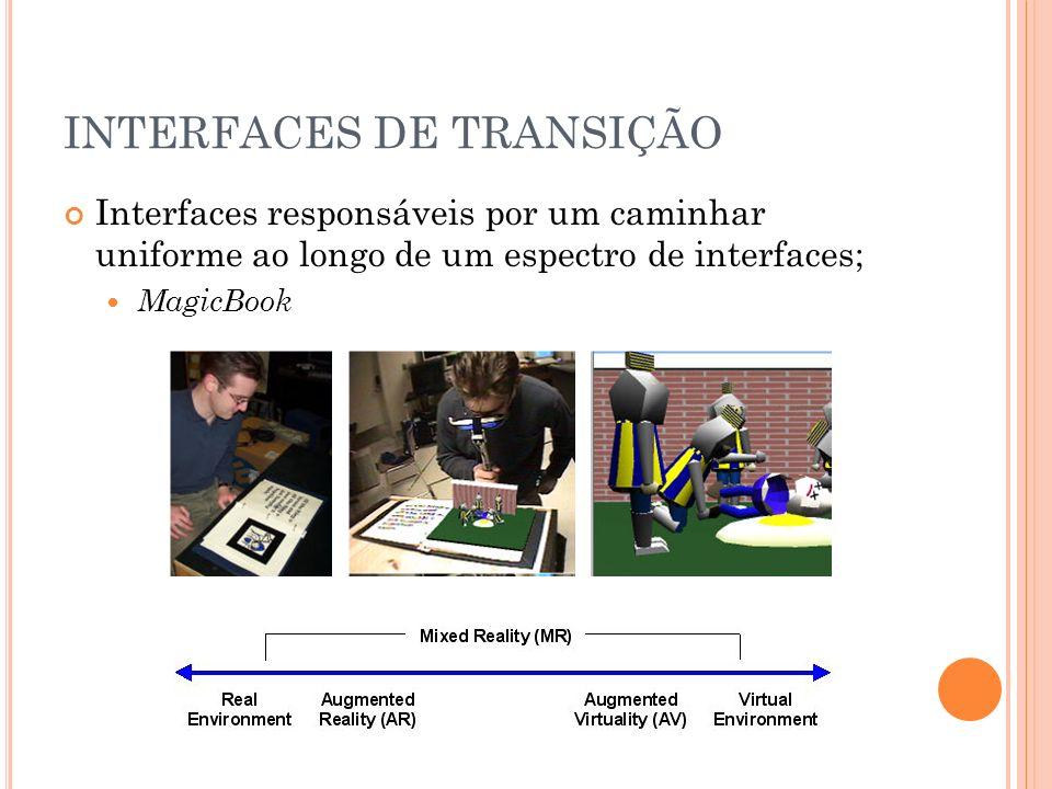 INTERFACES DE TRANSIÇÃO Interfaces responsáveis por um caminhar uniforme ao longo de um espectro de interfaces; MagicBook