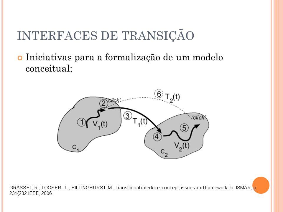 INTERFACES DE TRANSIÇÃO Iniciativas para a formalização de um modelo conceitual; GRASSET, R.; LOOSER, J. ; BILLINGHURST, M.. Transitional interface: c