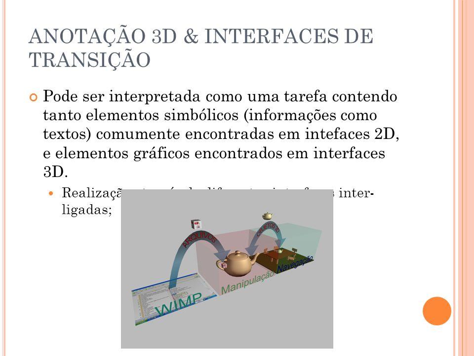 ANOTAÇÃO 3D & INTERFACES DE TRANSIÇÃO Pode ser interpretada como uma tarefa contendo tanto elementos simbólicos (informações como textos) comumente en