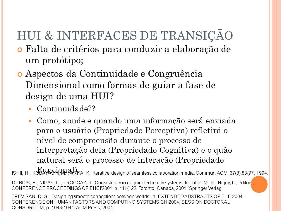 HUI & INTERFACES DE TRANSIÇÃO Falta de critérios para conduzir a elaboração de um protótipo; Aspectos da Continuidade e Congruência Dimensional como f