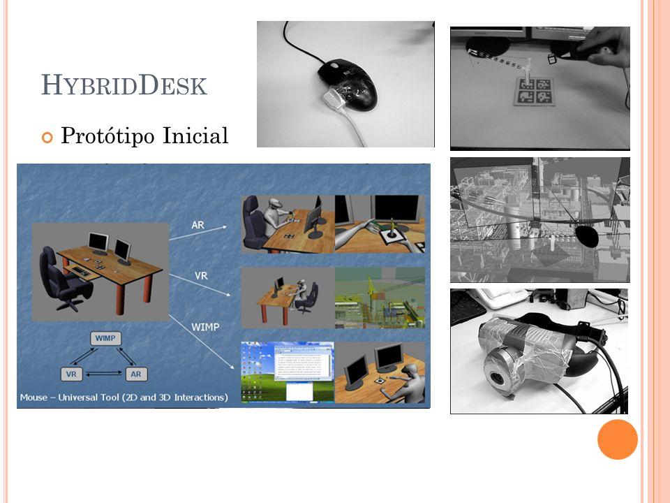 H YBRID D ESK Protótipo Inicial
