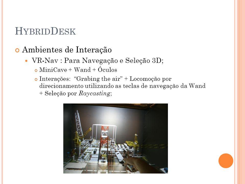 H YBRID D ESK Ambientes de Interação VR-Nav : Para Navegação e Seleção 3D; MiniCave + Wand + Óculos Interações: Grabing the air + Locomoção por direci