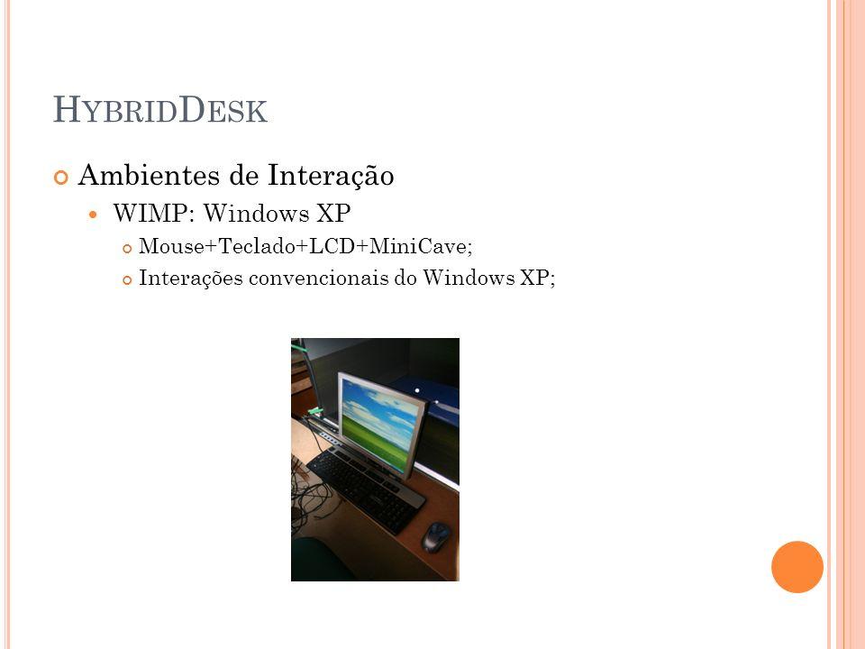 H YBRID D ESK Ambientes de Interação WIMP: Windows XP Mouse+Teclado+LCD+MiniCave; Interações convencionais do Windows XP;