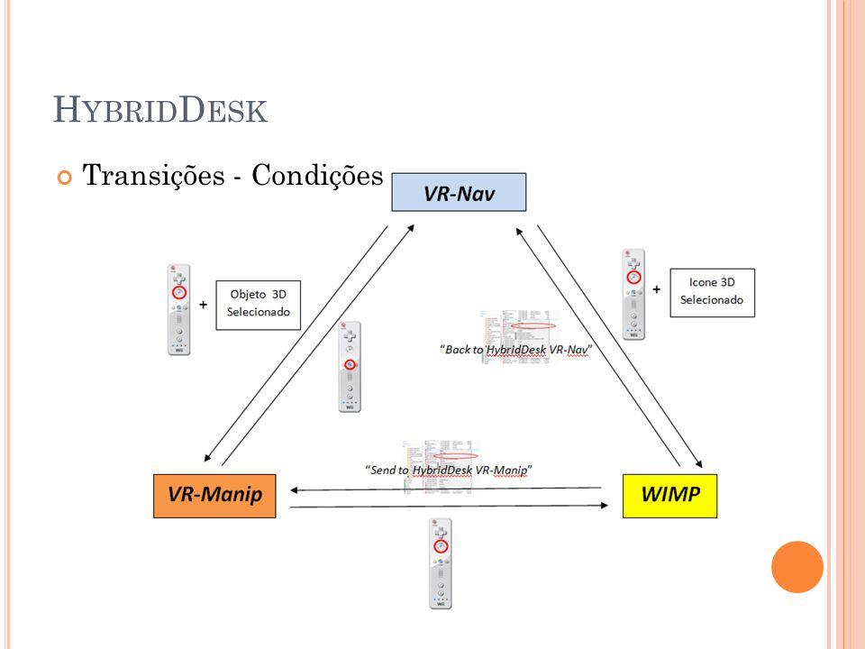H YBRID D ESK Transições - Condições