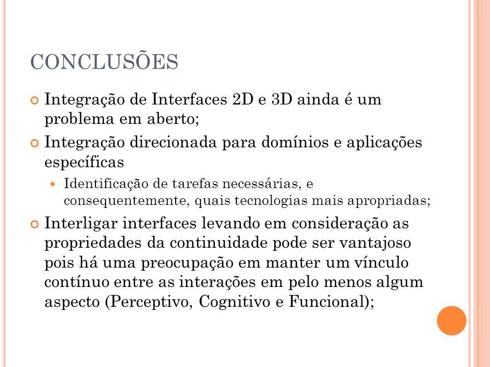 CONCLUSÕES Integração de Interfaces 2D e 3D ainda é um problema em aberto; Integração direcionada para domínios e aplicações específicas Identificação