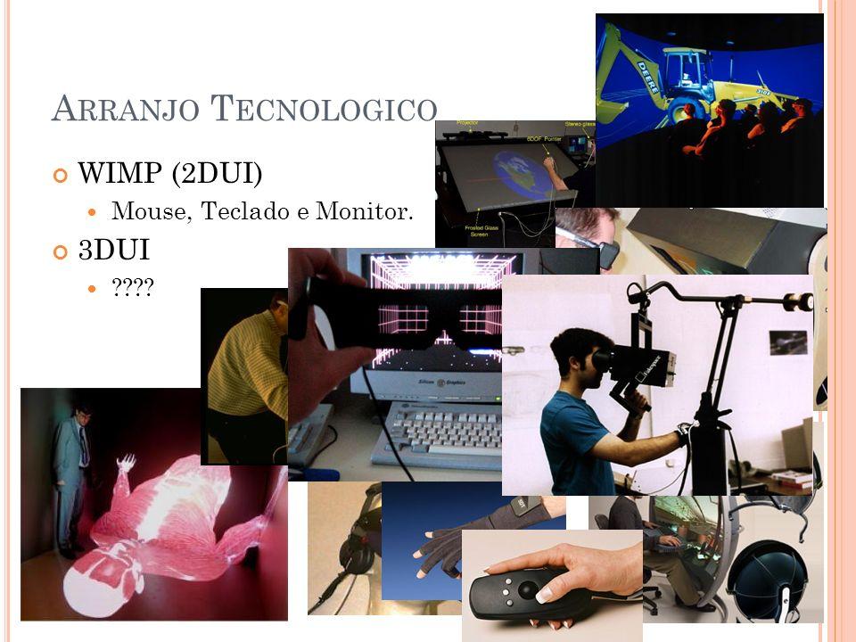 A RRANJO T ECNOLOGICO WIMP (2DUI) Mouse, Teclado e Monitor. 3DUI