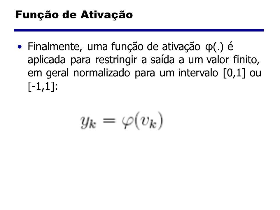 Função de Ativação Finalmente, uma função de ativação φ(.) é aplicada para restringir a saída a um valor finito, em geral normalizado para um intervalo [0,1] ou [-1,1]: