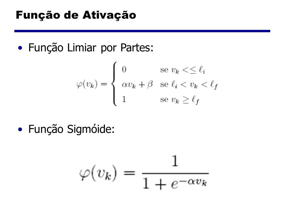 Função de Ativação Função Limiar por Partes: Função Sigmóide: