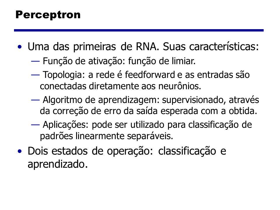 Perceptron Uma das primeiras de RNA.Suas características: Função de ativação: função de limiar.