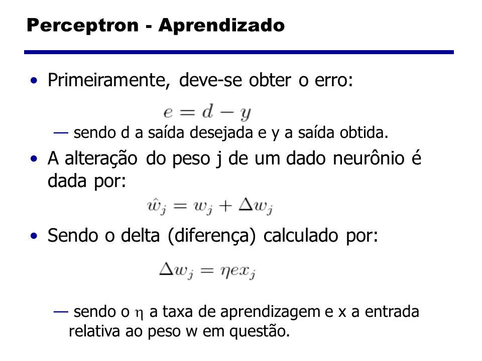 Perceptron - Aprendizado Primeiramente, deve-se obter o erro: sendo d a saída desejada e y a saída obtida.