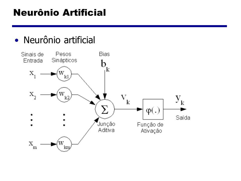 Neurônio Artificial Neurônio artificial