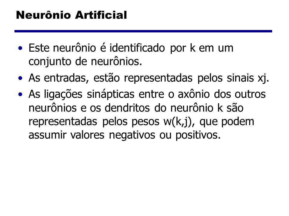 Neurônio Artificial Este neurônio é identificado por k em um conjunto de neurônios.