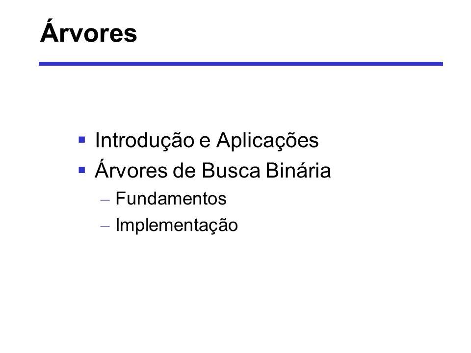 Árvores Introdução e Aplicações Árvores de Busca Binária – Fundamentos – Implementação