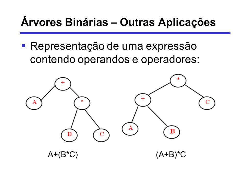 Árvores Binárias – Outras Aplicações Representação de uma expressão contendo operandos e operadores: A+(B*C)(A+B)*C