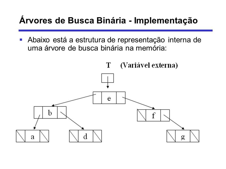 Árvores de Busca Binária - Implementação Abaixo está a estrutura de representação interna de uma árvore de busca binária na memória: