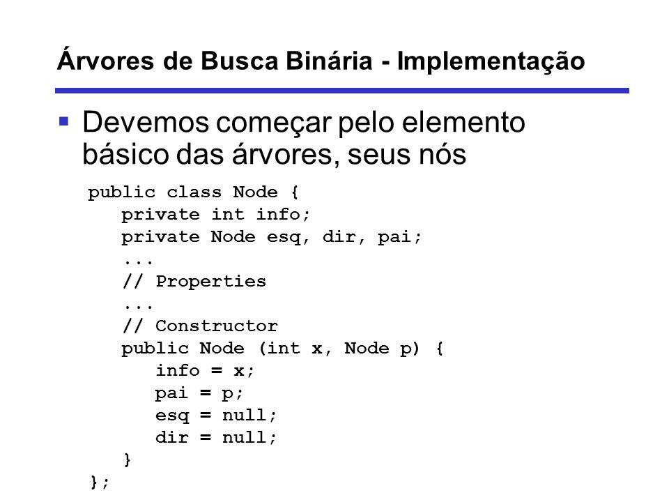 Árvores de Busca Binária - Implementação Devemos começar pelo elemento básico das árvores, seus nós public class Node { private int info; private Node